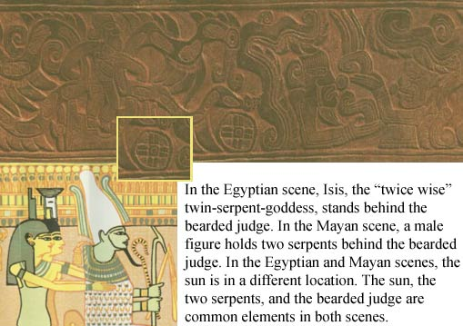 Elements of the Egyptian and Mayan judgment scenes compared.